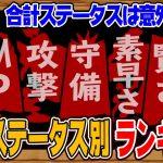 【ドラクエタクト】予想外なモンスターが登場!?最強ステータス別ランキングTOP5