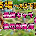 【ドラクエタクト】第21回闘技場〜Aランク以下限定ステージ攻略〜オススメキャラ6選。