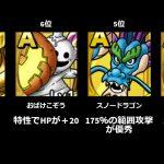 ドラゴンクエストタクト Aランクモンスター 最強ランキング 【比較】 【ドラクエ】