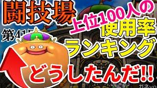 【#ドラクエタクト】どこまで躍進するんだこのオレンジ!? 第41回闘技場キャラクター使用率ランキング