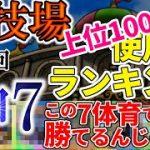 【#ドラクエタクト】TOP10常連!!闘技場の神7見つけました。 第40回闘技場使用率ランキング